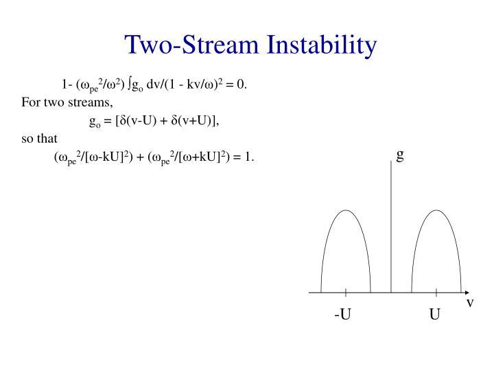 Two-Stream Instability