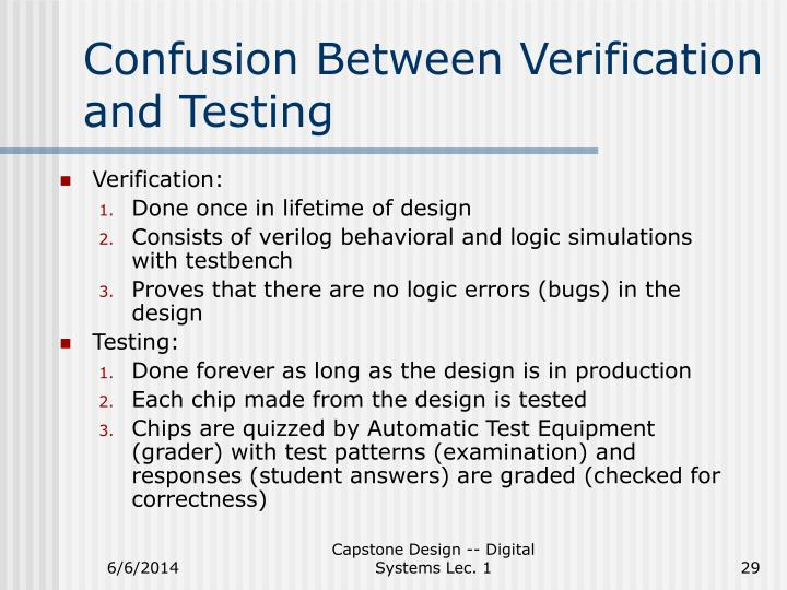 Confusion Between Verification and Testing