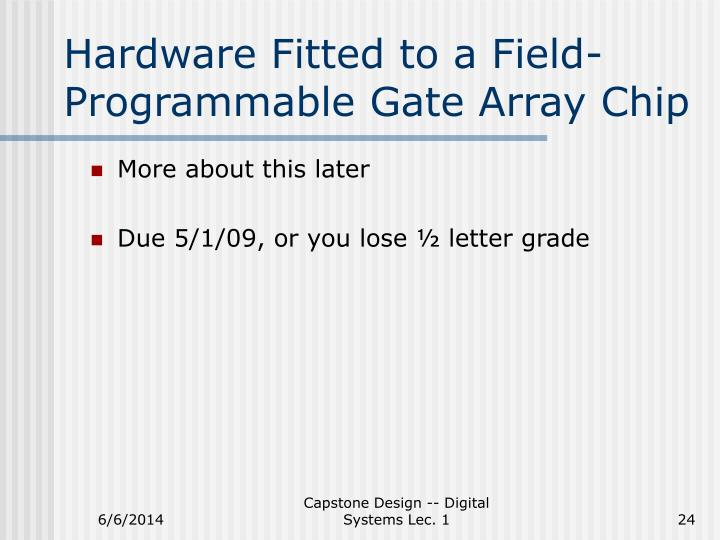 Hardware Fitted to a Field-Programmable Gate Array Chip