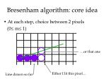 bresenham algorithm core idea