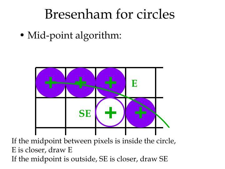 Bresenham for circles