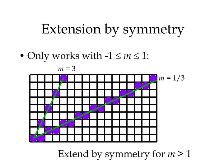 Extension by symmetry
