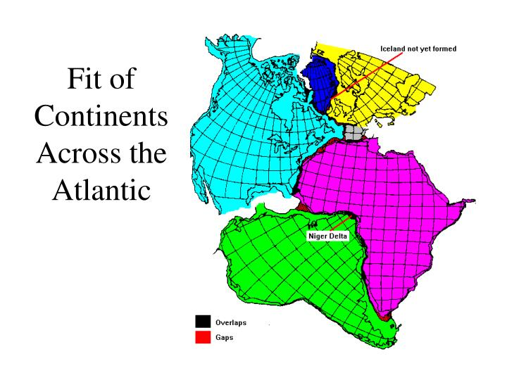 Fit of Continents Across the Atlantic
