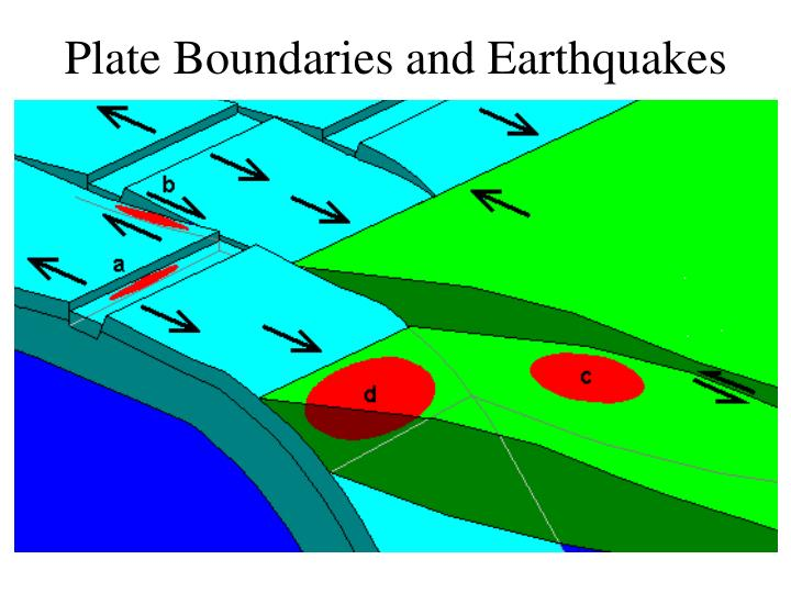 Plate Boundaries and Earthquakes