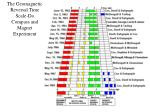 the geomagnetic reversal time scale do compass and magnet experiment
