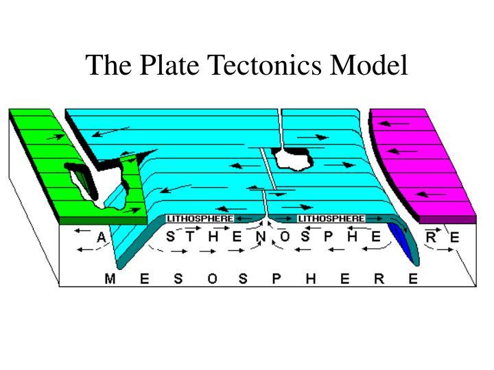 The Plate Tectonics Model