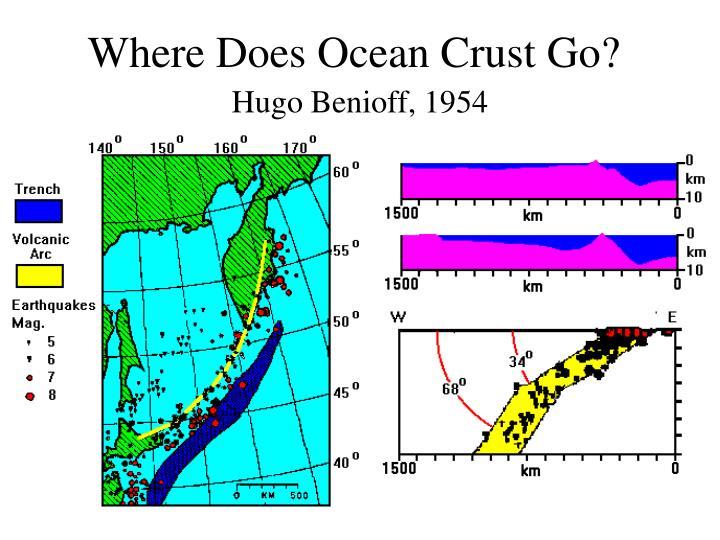 Where Does Ocean Crust Go?