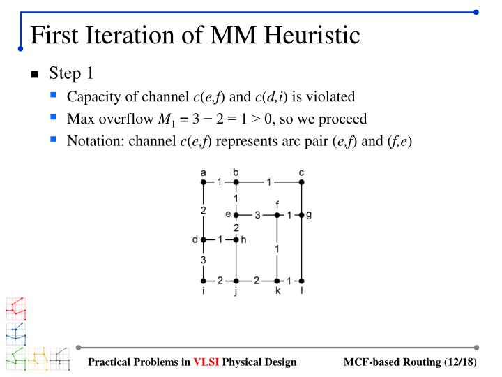 First Iteration of MM Heuristic