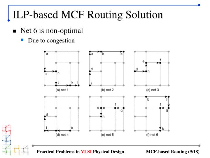 ILP-based MCF Routing Solution