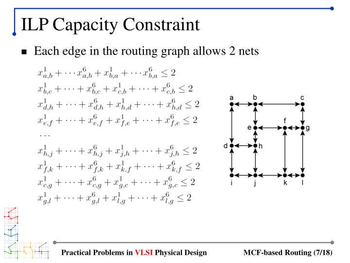 ILP Capacity Constraint