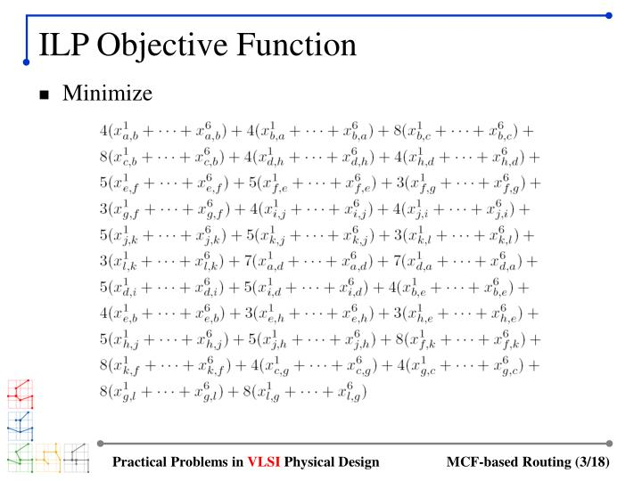 ILP Objective Function