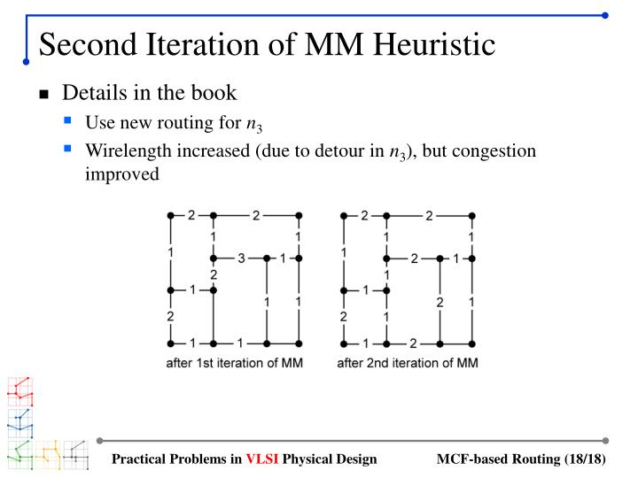 Second Iteration of MM Heuristic