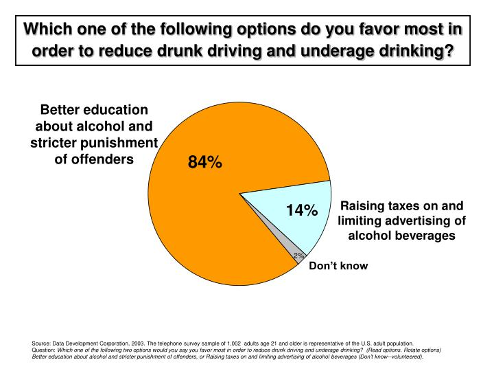 Which one of the following options do you favor most in order to reduce drunk driving and underage d...