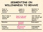segmenting on willingness to behave
