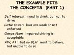 the example fits the concepts part 1