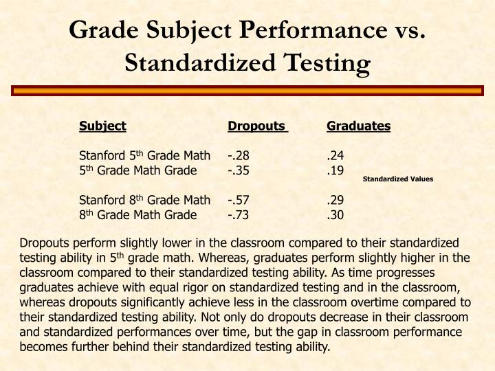 Grade Subject Performance vs. Standardized Testing