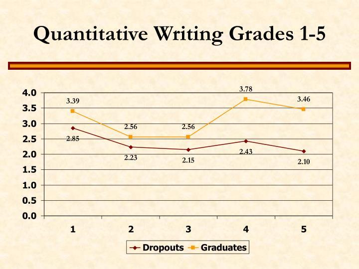Quantitative Writing Grades 1-5