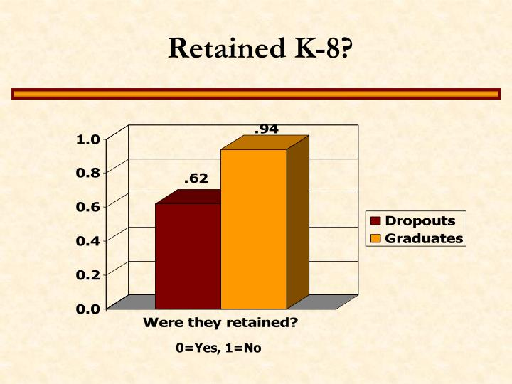 Retained K-8?