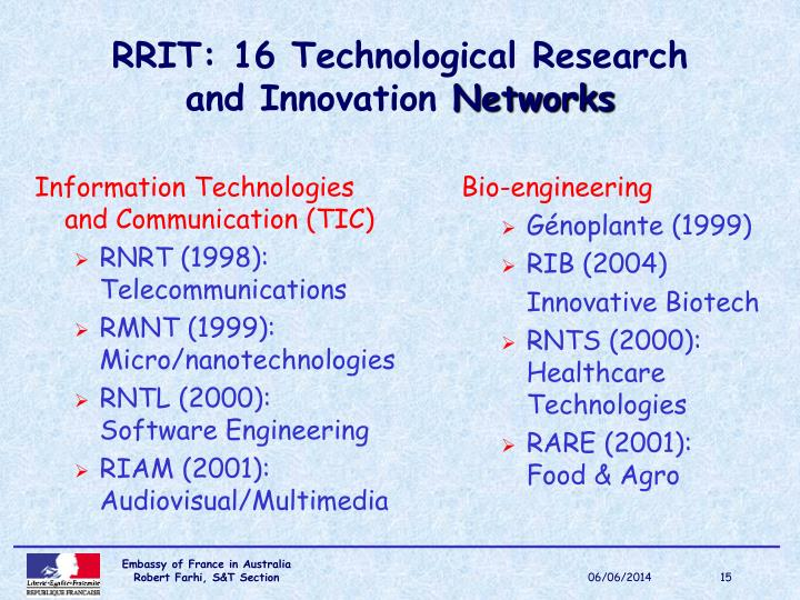 RRIT: 16 Technological Research