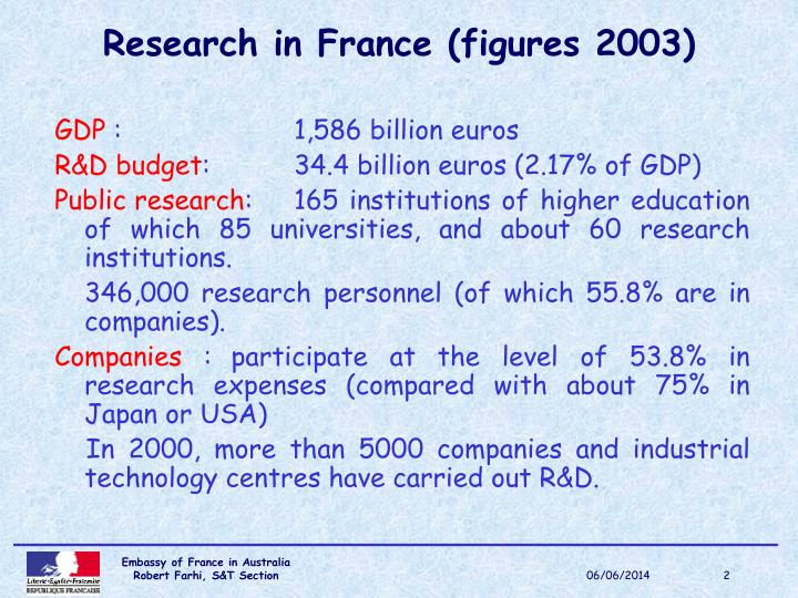 Research in France (figures 2003)