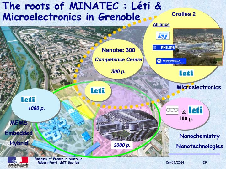 The roots of MINATEC : Léti & Microelectronics in Grenoble