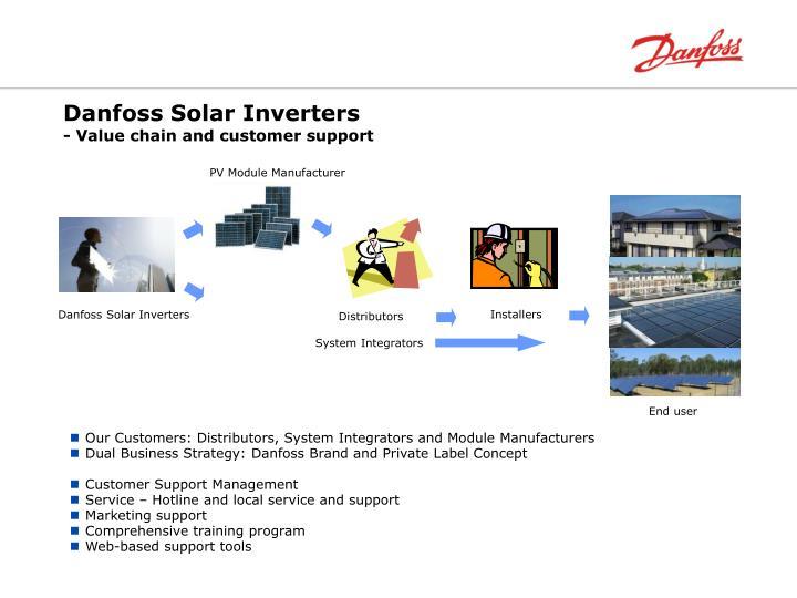 Danfoss Solar Inverters