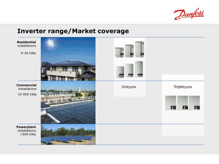 Inverter range/Market coverage
