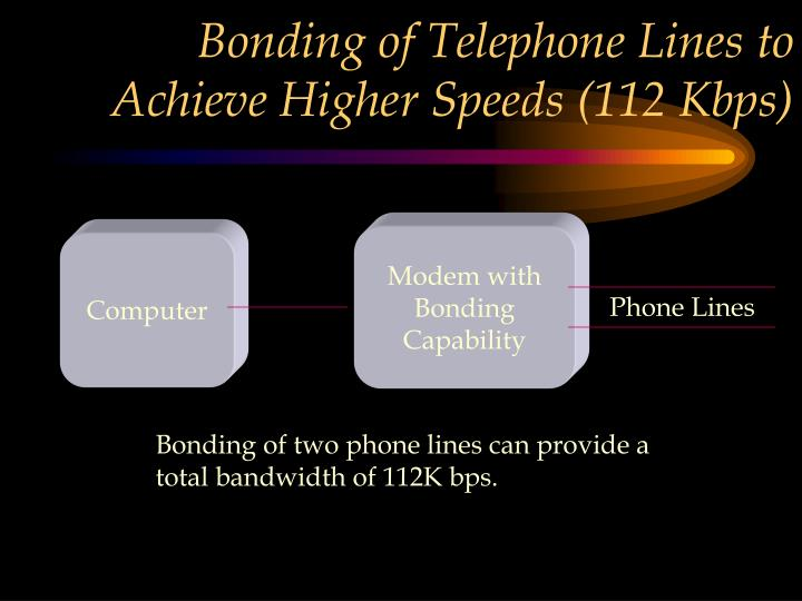 Bonding of Telephone Lines to Achieve Higher Speeds (112 Kbps)