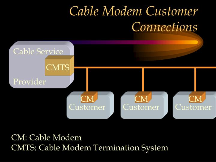 Cable Modem Customer Connections