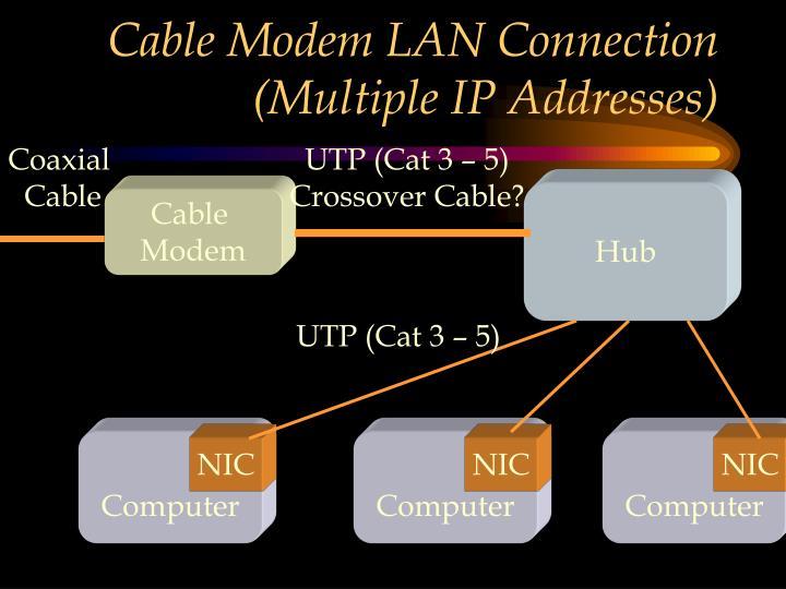 Cable Modem LAN Connection (Multiple IP Addresses)