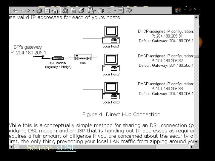 DSL Modem LAN Connection