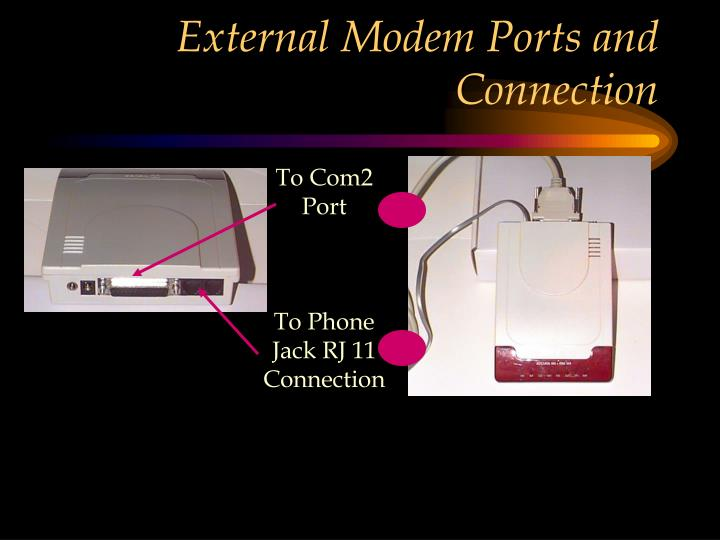 External Modem Ports and Connection
