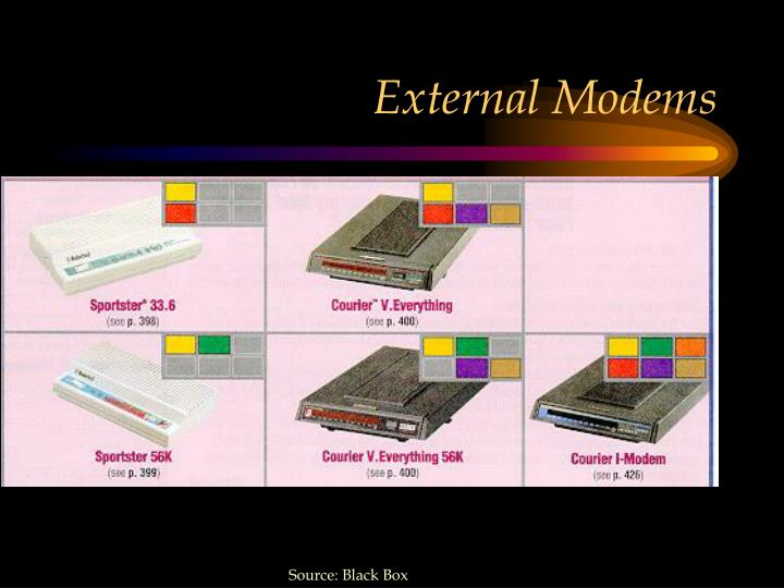 External Modems