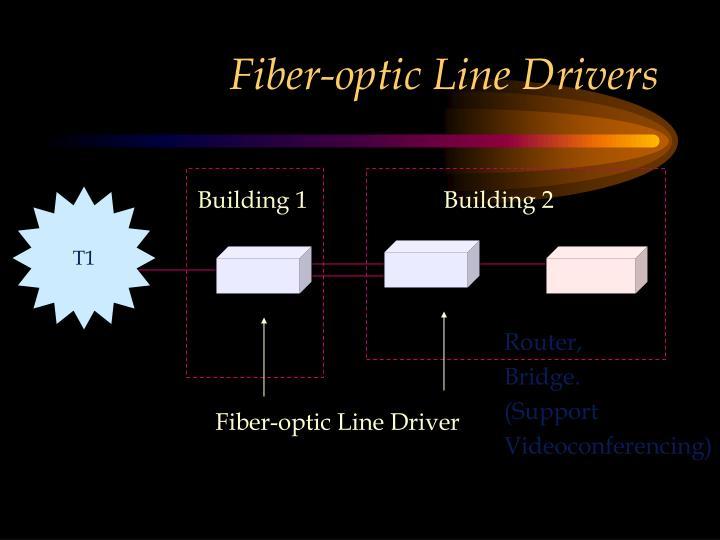 Fiber-optic Line Drivers