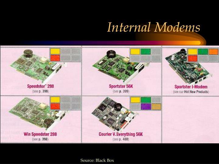 Internal Modems