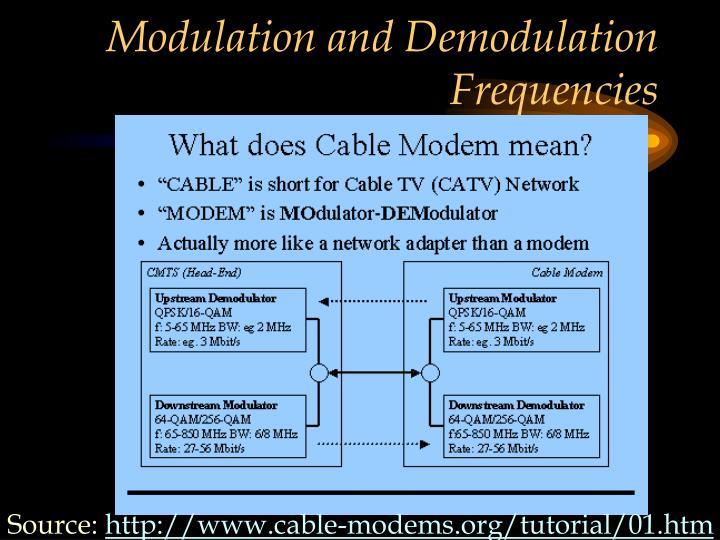 Modulation and Demodulation Frequencies