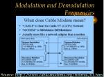 modulation and demodulation frequencies