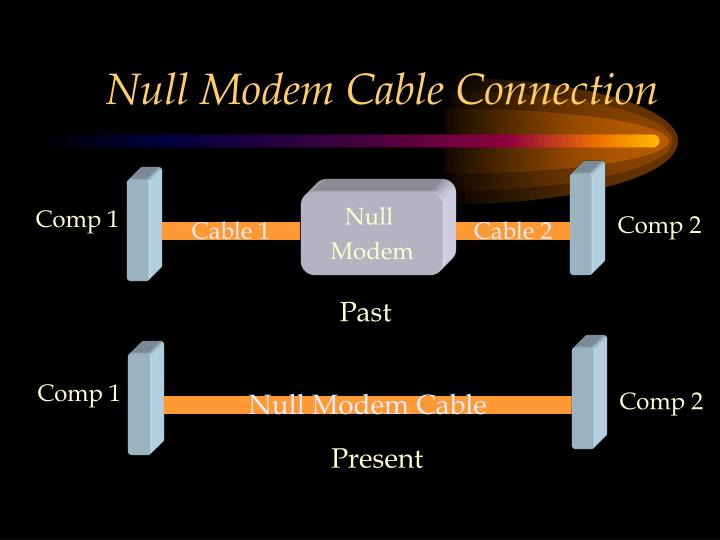 Null Modem Cable Connection