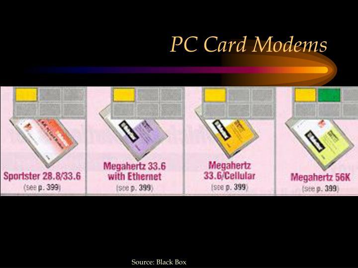 PC Card Modems
