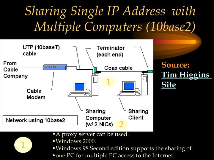 Sharing Single IP Address  with Multiple Computers (10base2)