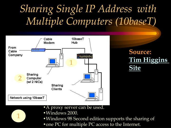 Sharing Single IP Address  with Multiple Computers (10baseT)
