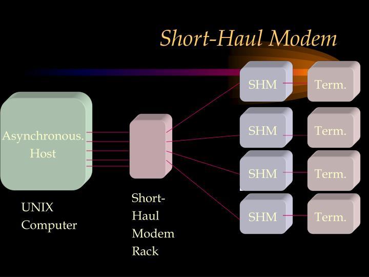 Short-Haul Modem