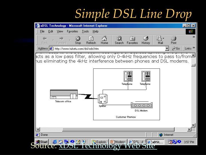 Simple DSL Line Drop