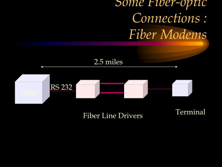 Some Fiber-optic Connections :