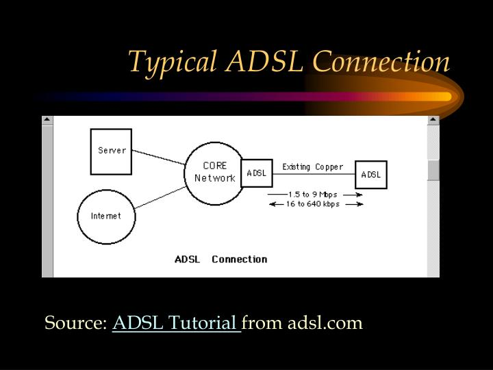 Typical ADSL Connection