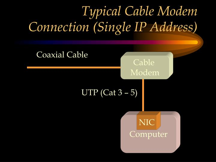 Typical Cable Modem Connection (Single IP Address)