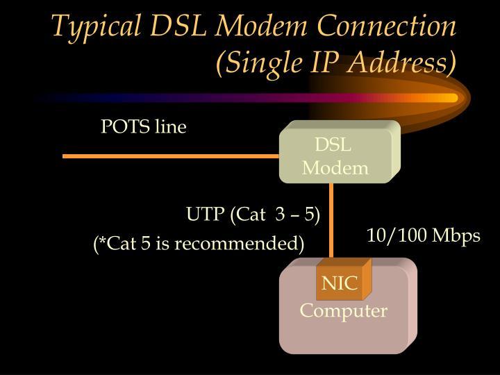 Typical DSL Modem Connection