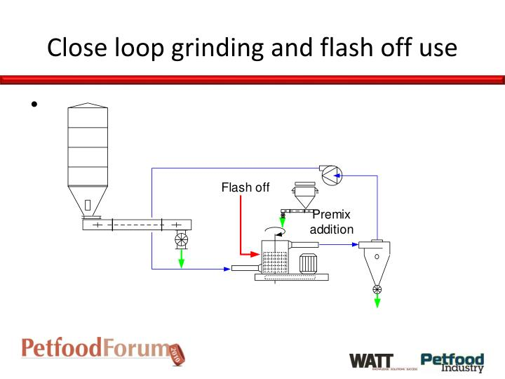 Close loop grinding and flash off use