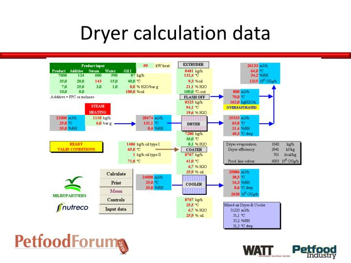 Dryer calculation data