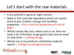 let s start with the raw materials